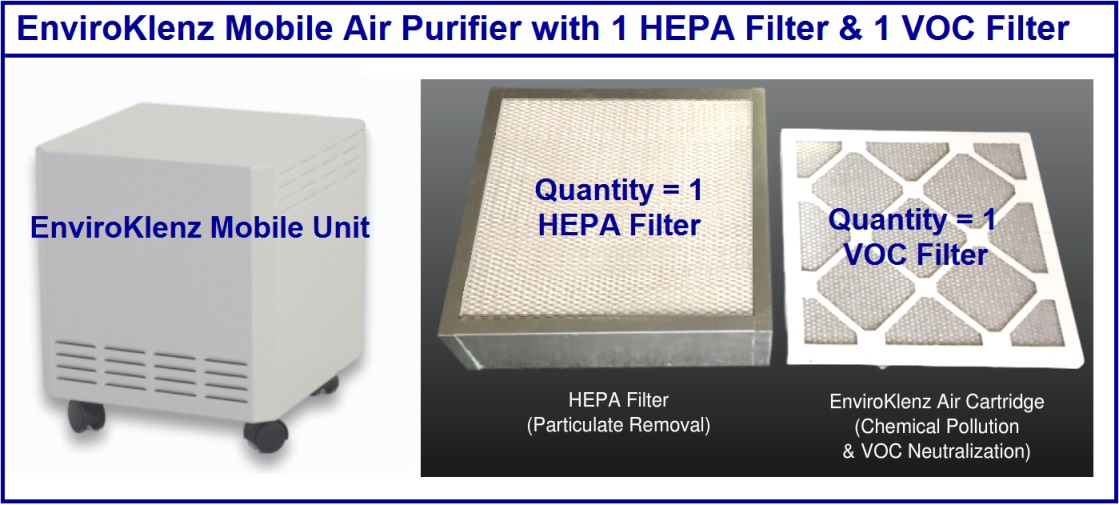enviroklenz-filter-pic-with-1-voc-filters-small.jpg