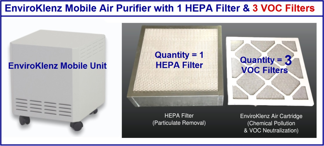 enviroklenz-filter-pic-with-3-voc-filters-small.jpg